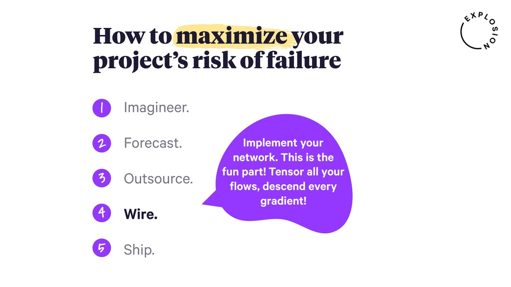 Imagineer. Forecast. Outsource. Wire. Ship. How...