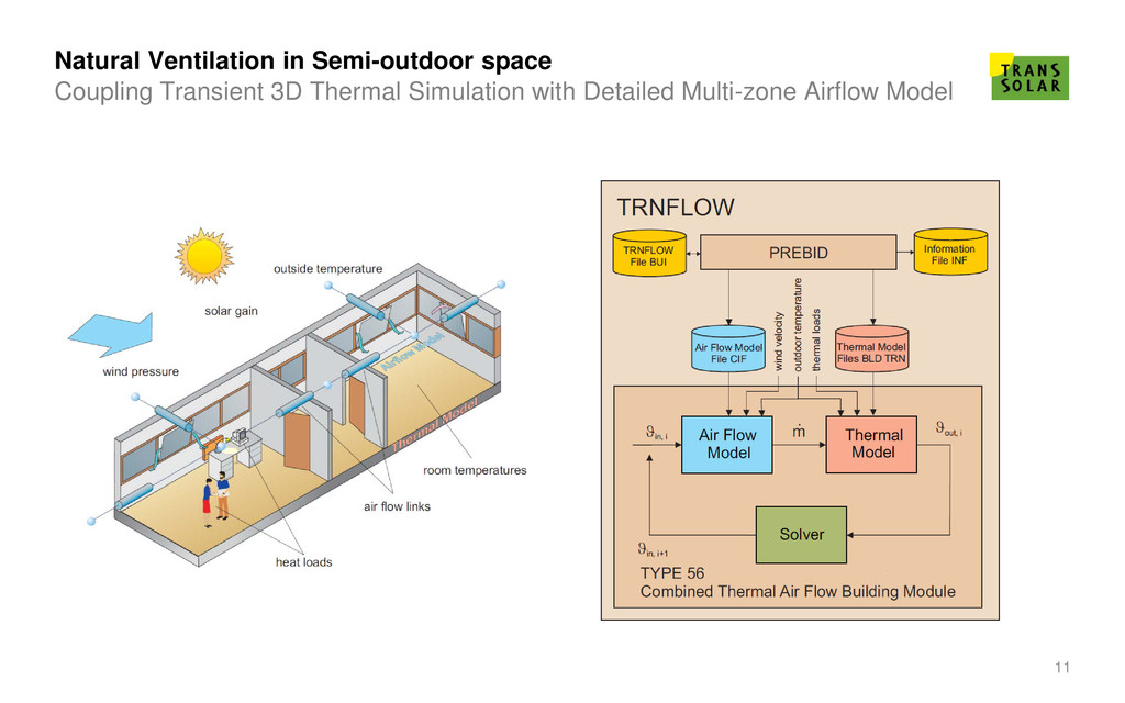 11 Natural Ventilation in Semi-outdoor space Co...