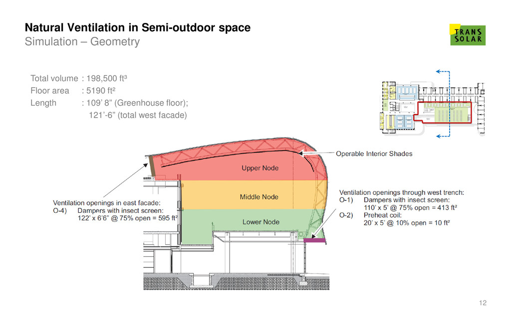 12 Natural Ventilation in Semi-outdoor space Si...
