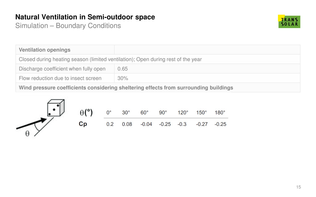15 Natural Ventilation in Semi-outdoor space Ve...