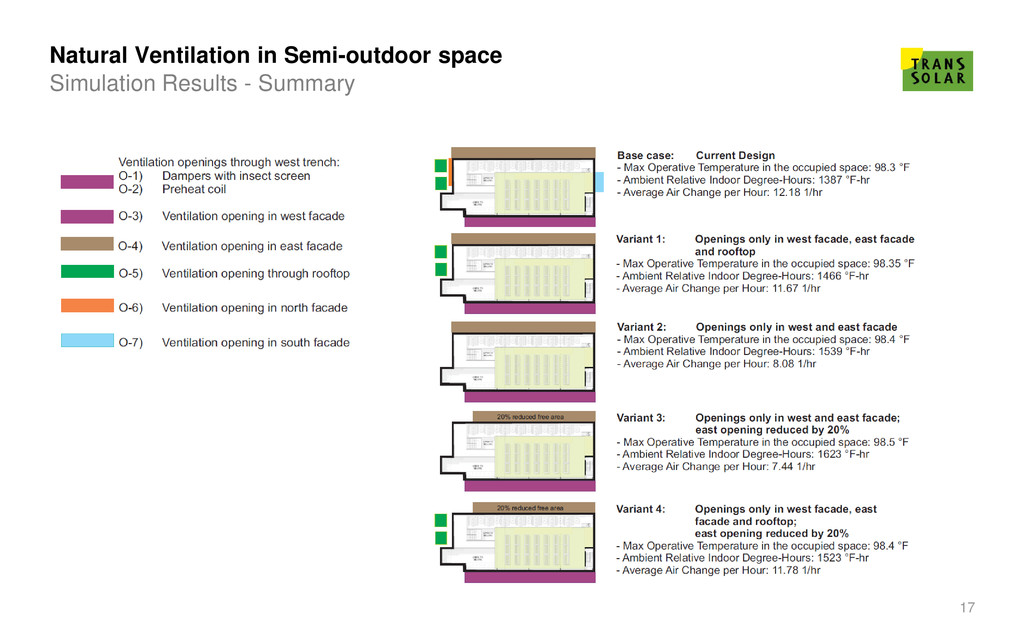 17 Natural Ventilation in Semi-outdoor space Si...