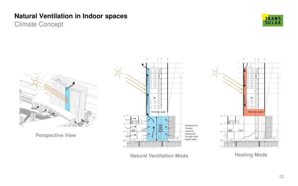 22 Natural Ventilation in Indoor spaces Natural...