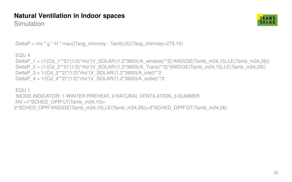 25 Natural Ventilation in Indoor spaces Simulat...