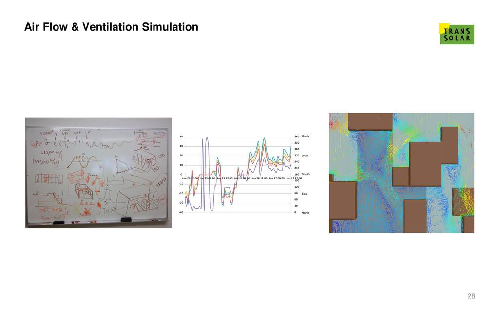 28 Air Flow & Ventilation Simulation