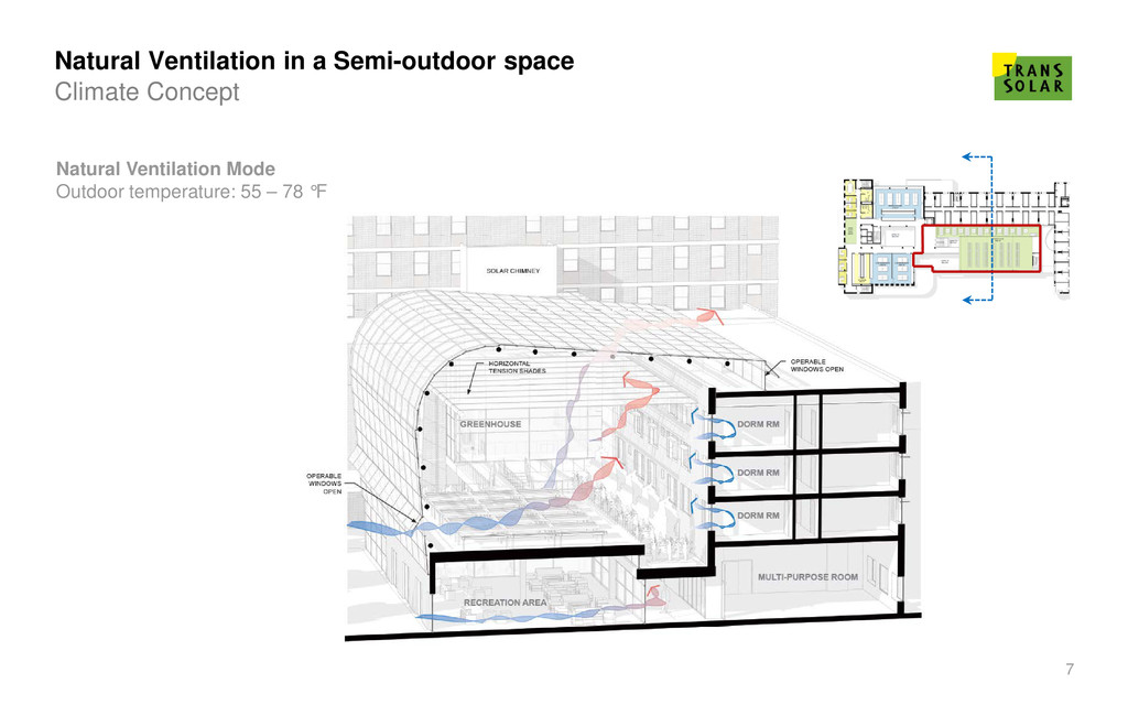 7 Natural Ventilation in a Semi-outdoor space N...
