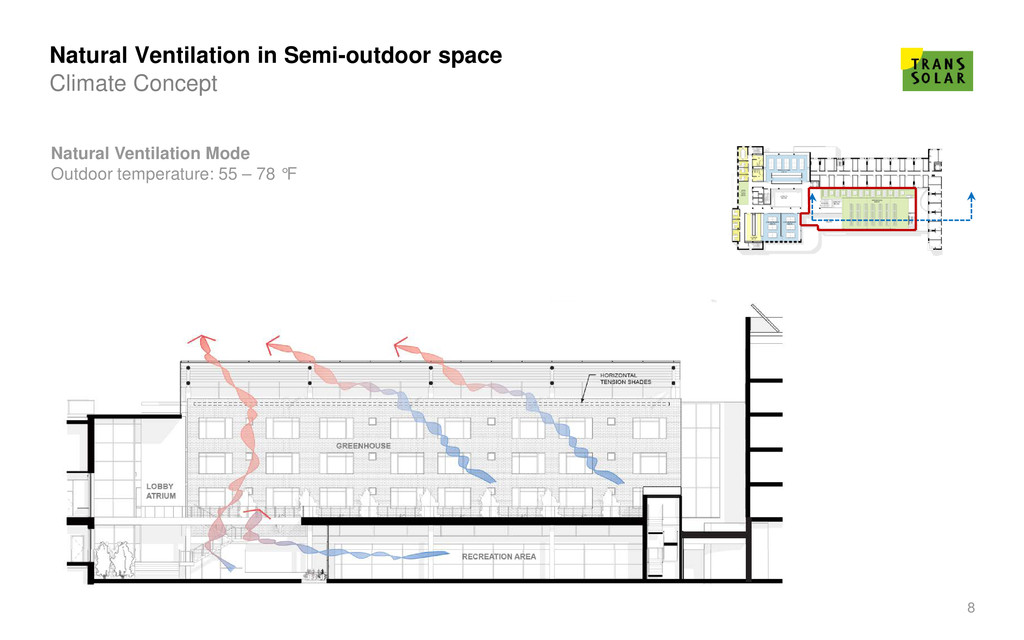 8 Natural Ventilation in Semi-outdoor space Nat...