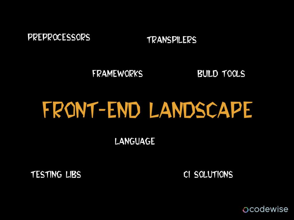 FROnt-end Landscape Testing libs CI solutions L...