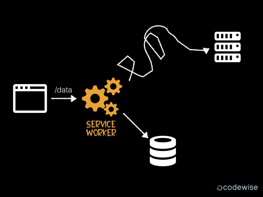 Service Worker /data
