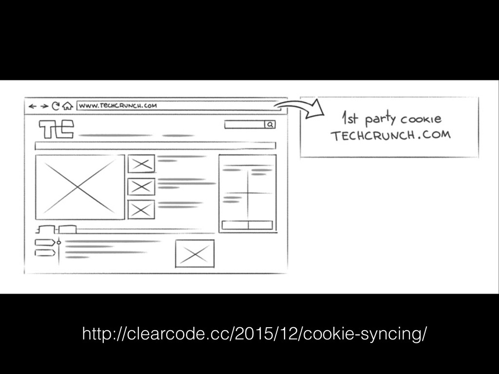 http://clearcode.cc/2015/12/cookie-syncing/