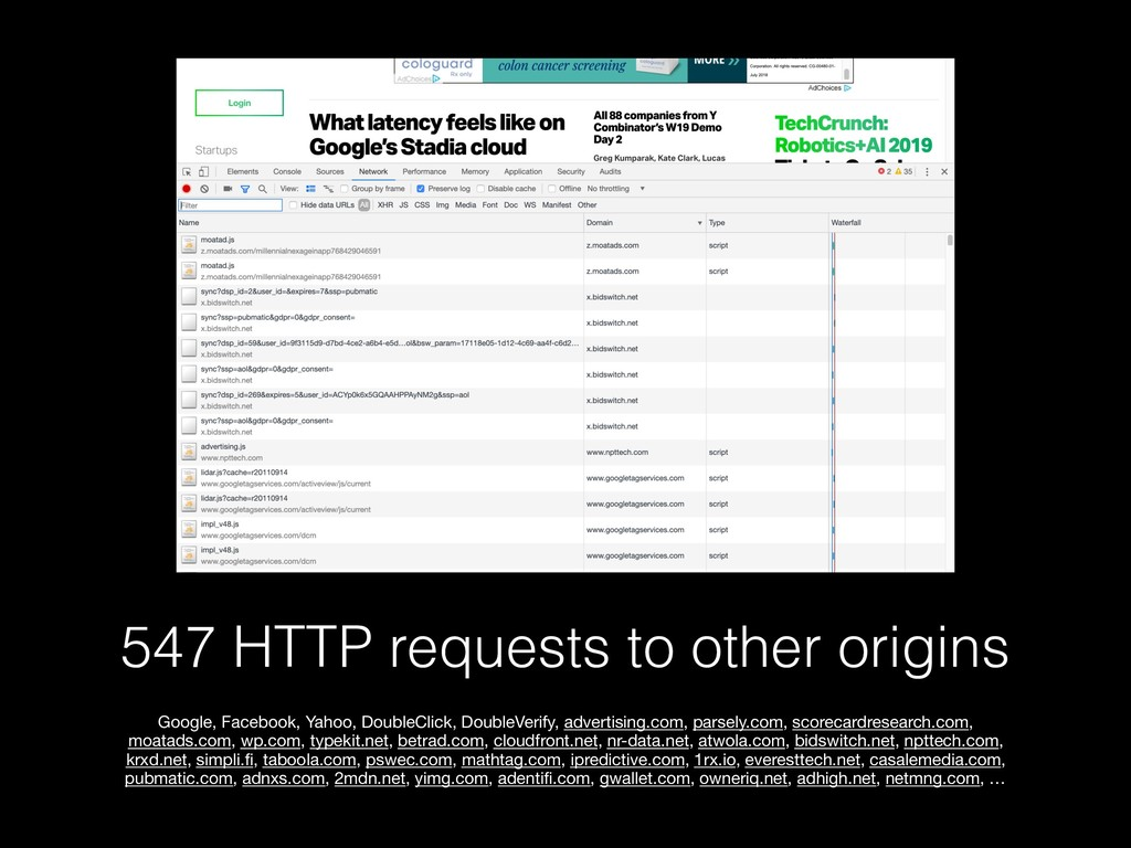 547 HTTP requests to other origins Google, Face...