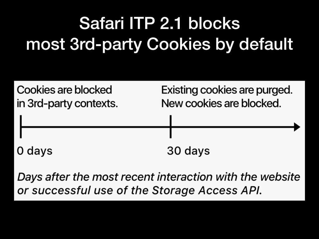 Safari ITP 2.1 blocks most 3rd-party Cookies b...