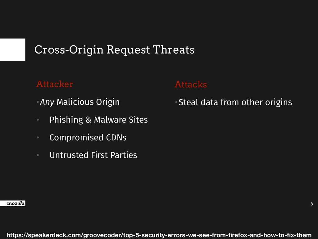 Cross-Origin Request Threats 8 https://speakerd...
