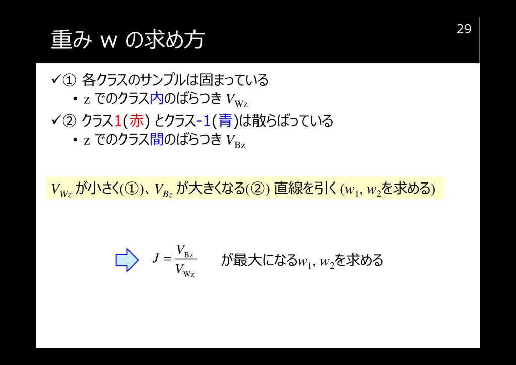 重み w の求め方 ① 各クラスのサンプルは固まっている • z でのクラス内のばらつき VW...