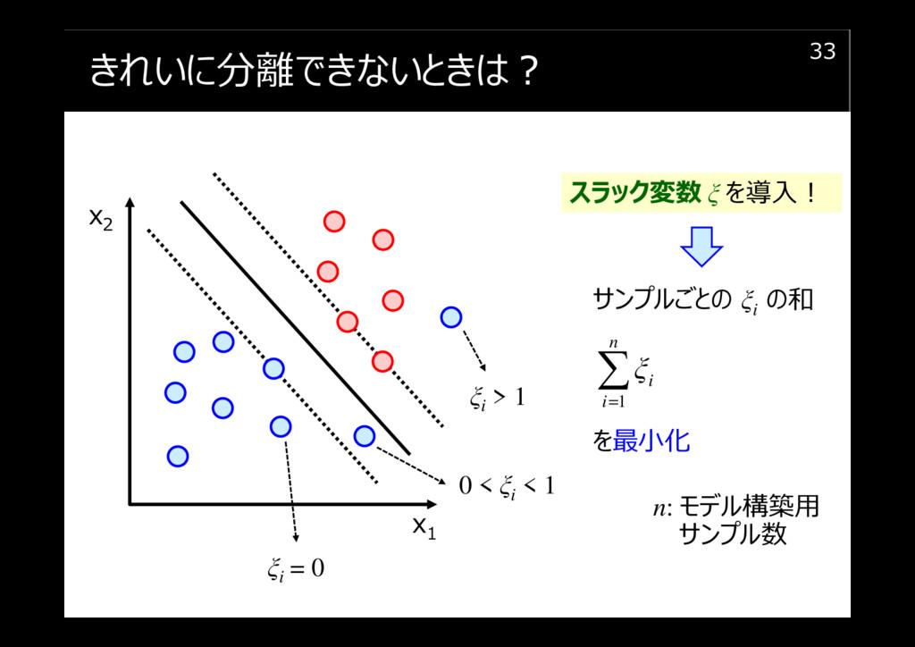 きれいに分離できないときは︖ 33 x1 x2 スラック変数 ξ を導入︕ ξi > 1 0 ...