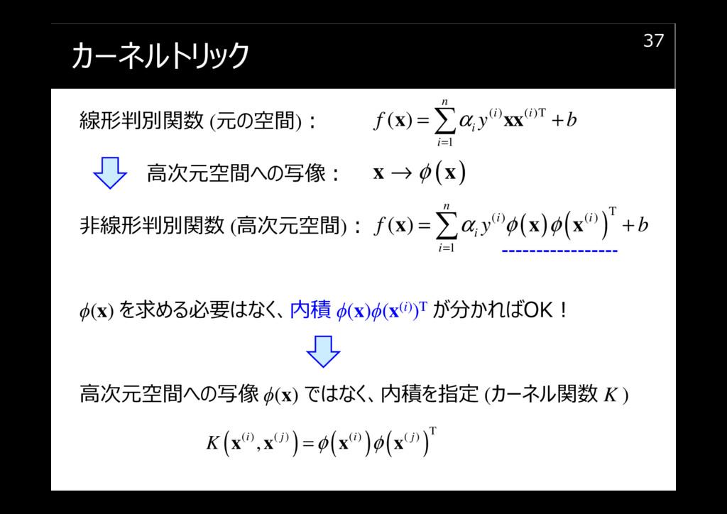 カーネルトリック 37 線形判別関数 (元の空間)︓ ( ) ( )T 1 ( ) n i i...
