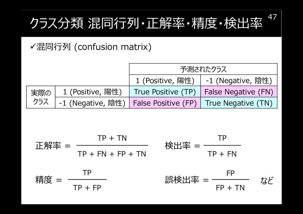 クラス分類 混同⾏列・正解率・精度・検出率 混同⾏列 (confusion matrix) 4...