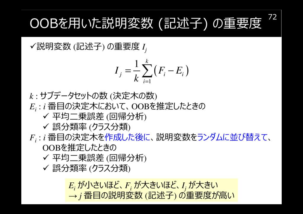 OOBを用いた説明変数 (記述⼦) の重要度 説明変数 (記述⼦) の重要度 Ij 72 ( ...