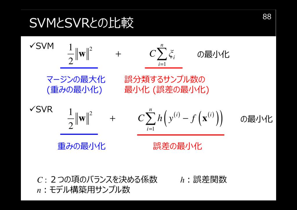 SVMとSVRとの比較 SVM SVR 88 2 1 1 2 n i i C ξ = + ∑ ...