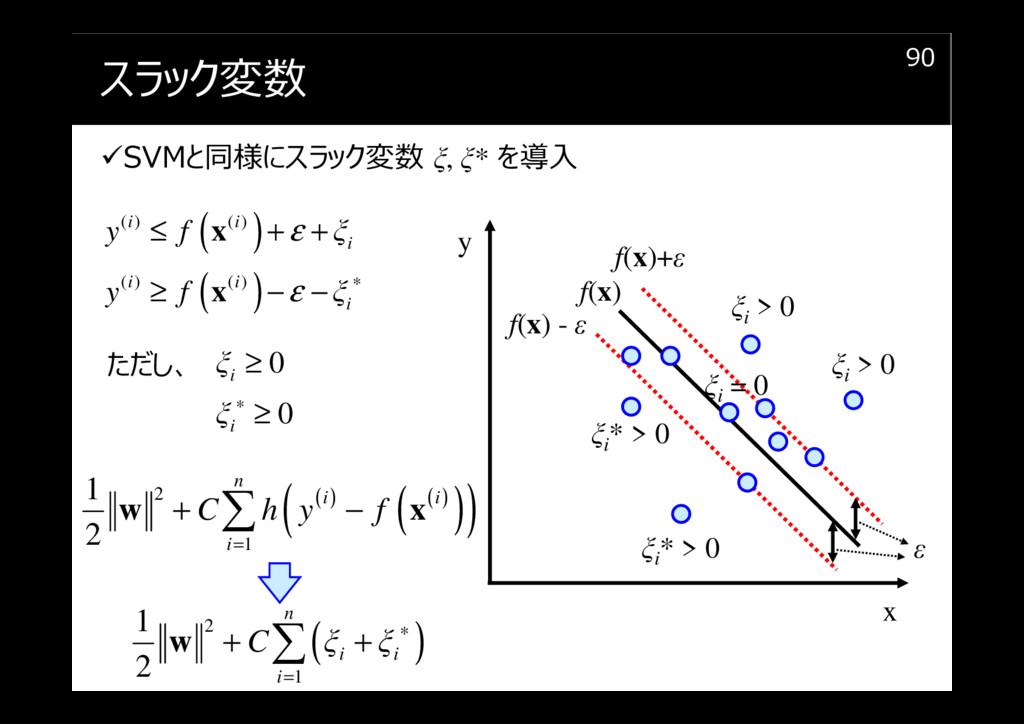スラック変数 SVMと同様にスラック変数 ξ, ξ* を導入 90 ( ) ( ) ( ) (...