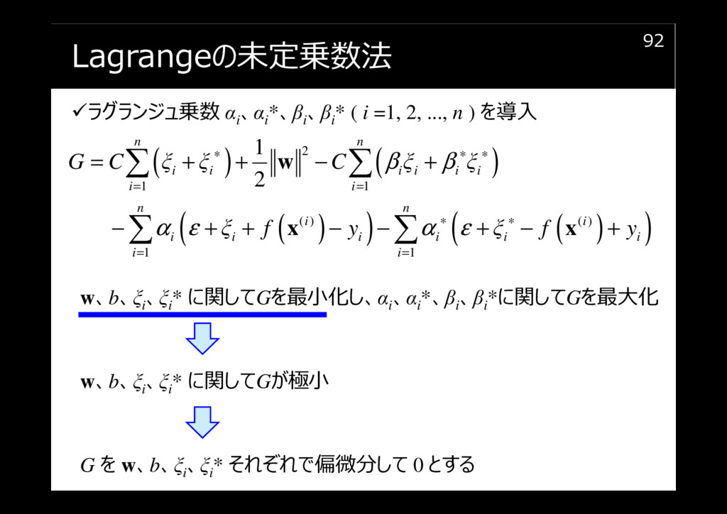 Lagrangeの未定乗数法 ラグランジュ乗数 αi 、αi *、βi 、βi * ( i =...