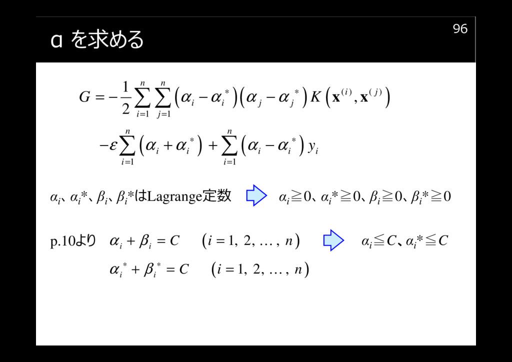 α を求める 96 ( )( ) ( ) ( ) ( ) ( ) ( ) 1 1 1 1 1 ...