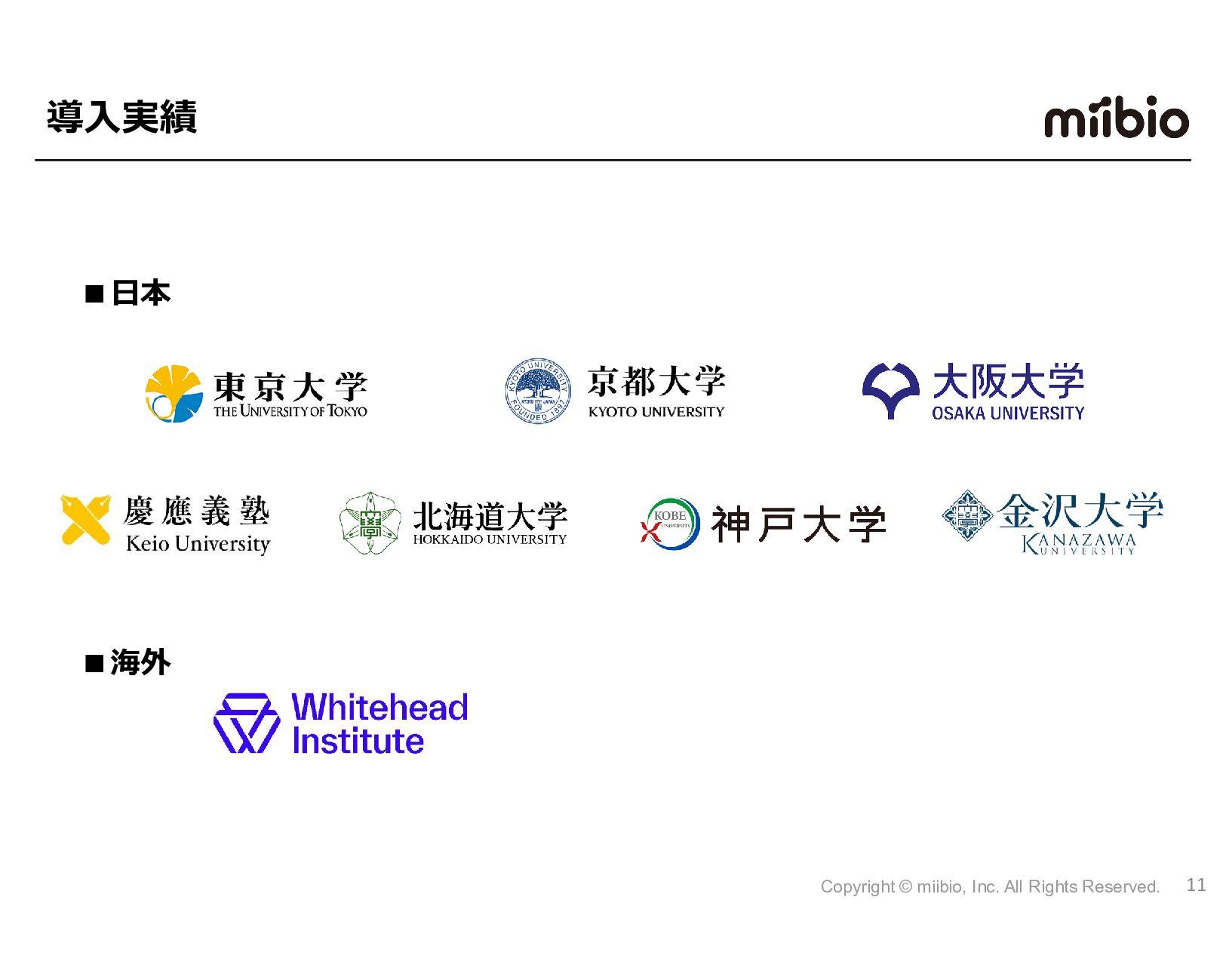 技術シーズ紹介 loxP loxP loxP Gene 遺伝子ノックアウト 二つに分断したCr...