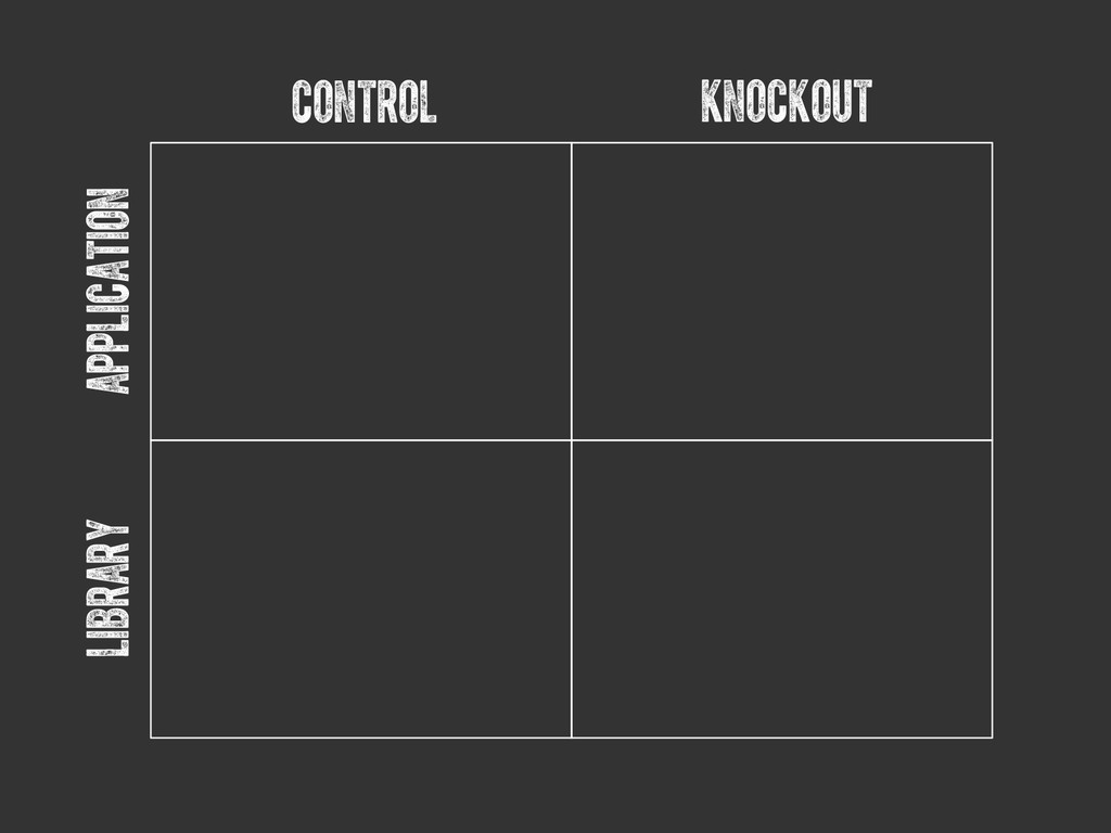application library control knockout