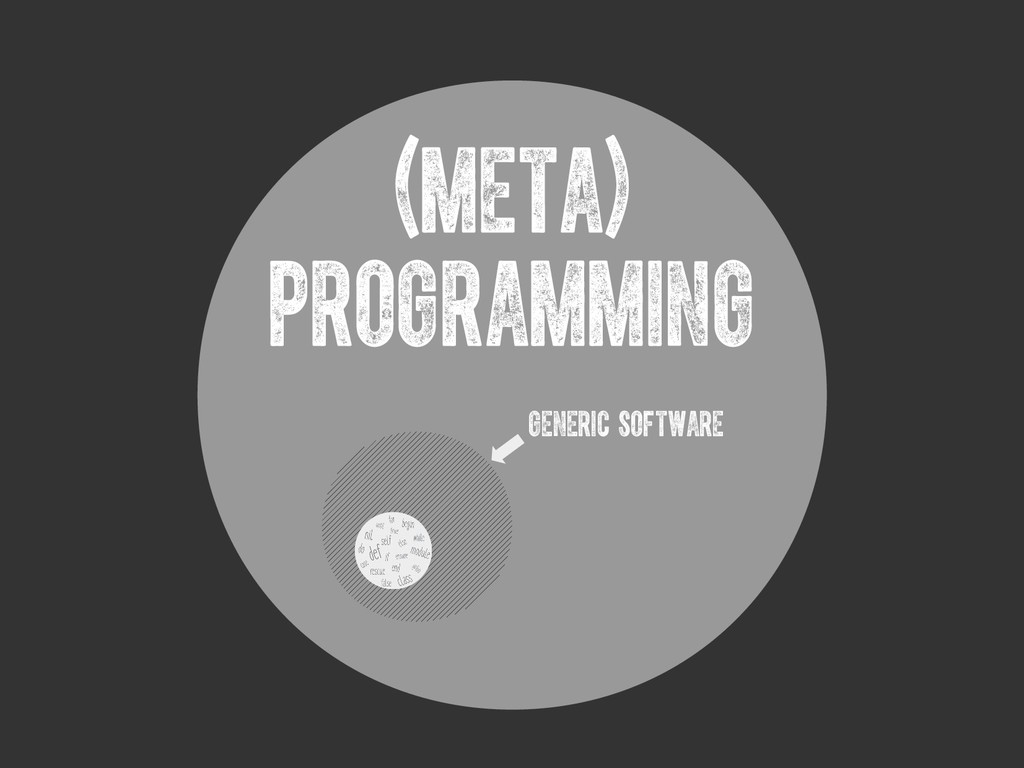 (meta) PROGRAMMING generic software