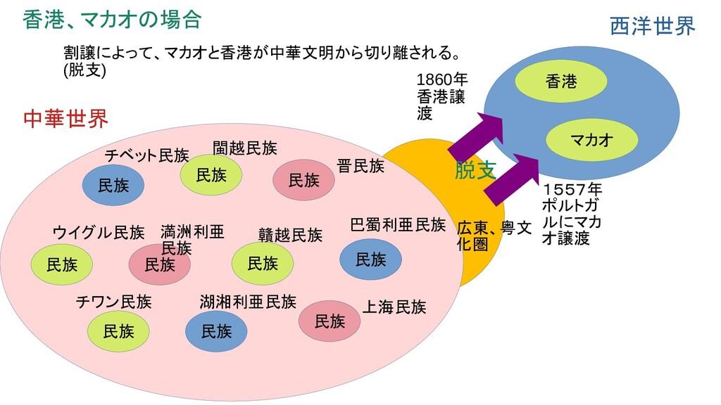 民族 民族 民族 民族 民族 中華世界 民族 民族 民族 民族 民族 民族 チベット民族 ウイ...