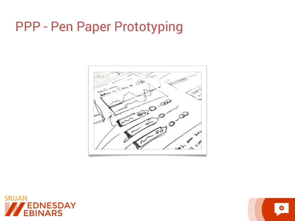 PPP - Pen Paper Prototyping