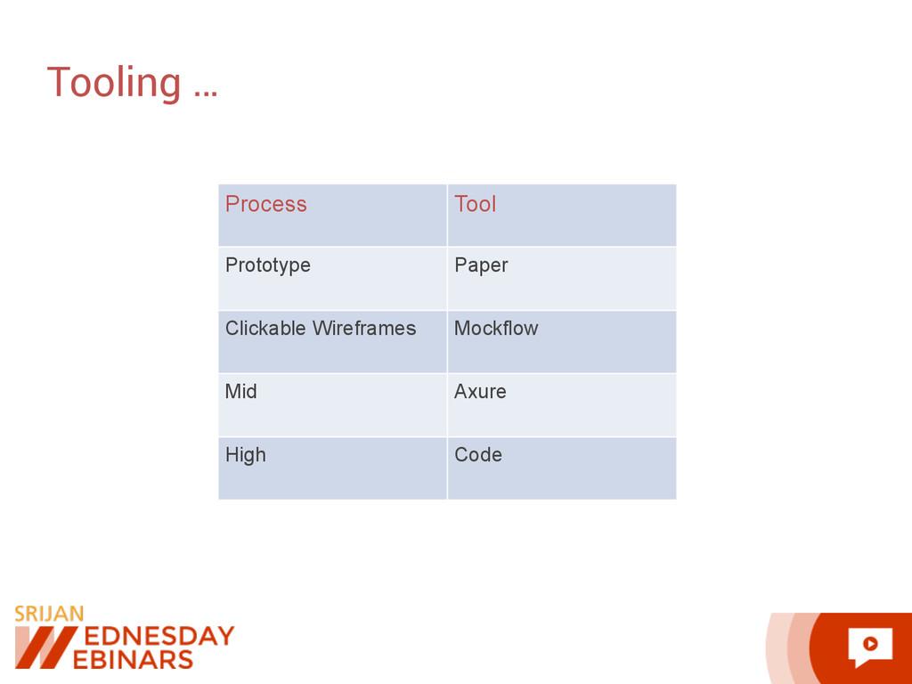 Tooling … Process Tool Prototype Paper Clickabl...