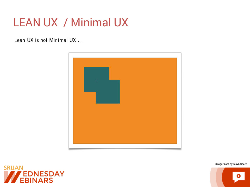 LEAN UX / Minimal UX Lean UX is not Minimal UX ...