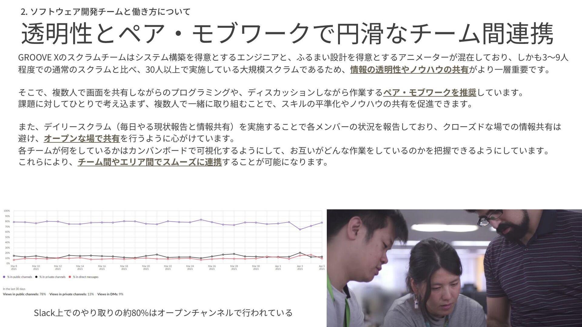 2. ソフトウェア開発チームと働き方について GROOVE Xのスクラム開発 スクラムでの開発...