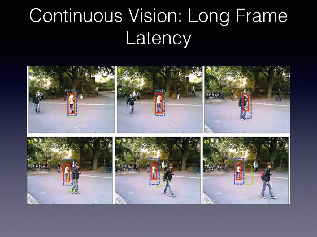 Continuous Vision: Long Frame Latency