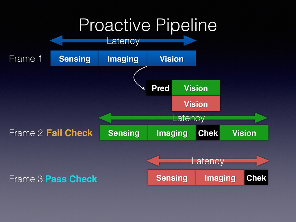 Proactive Pipeline Sensing Frame 1 Imaging Visi...
