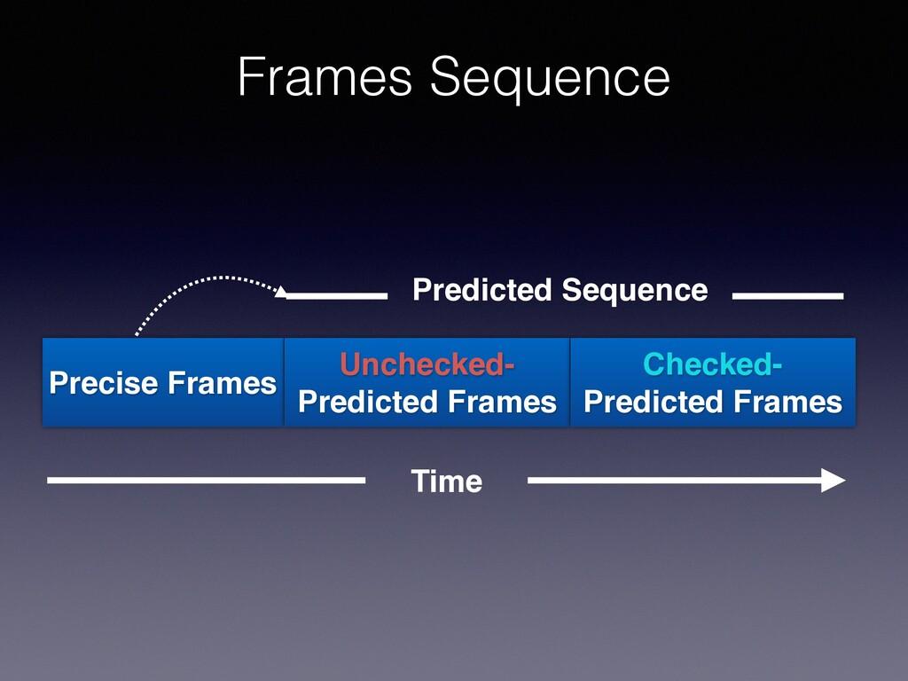 Frames Sequence Precise Frames Unchecked- Predi...