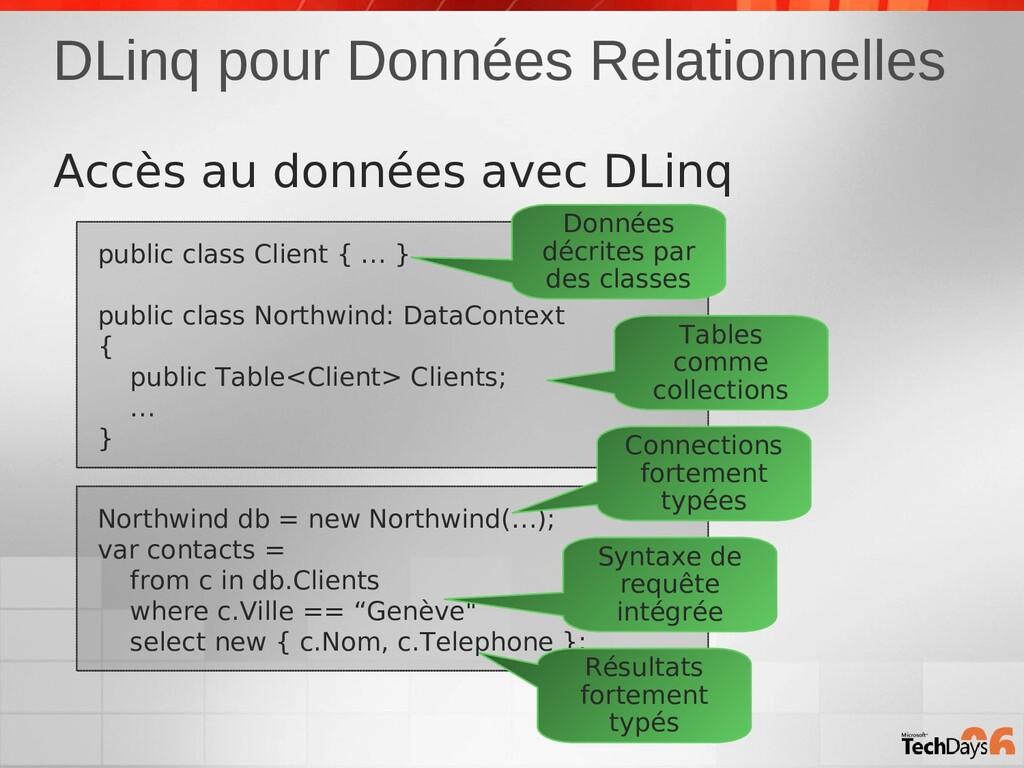 DLinq pour Données Relationnelles public class ...