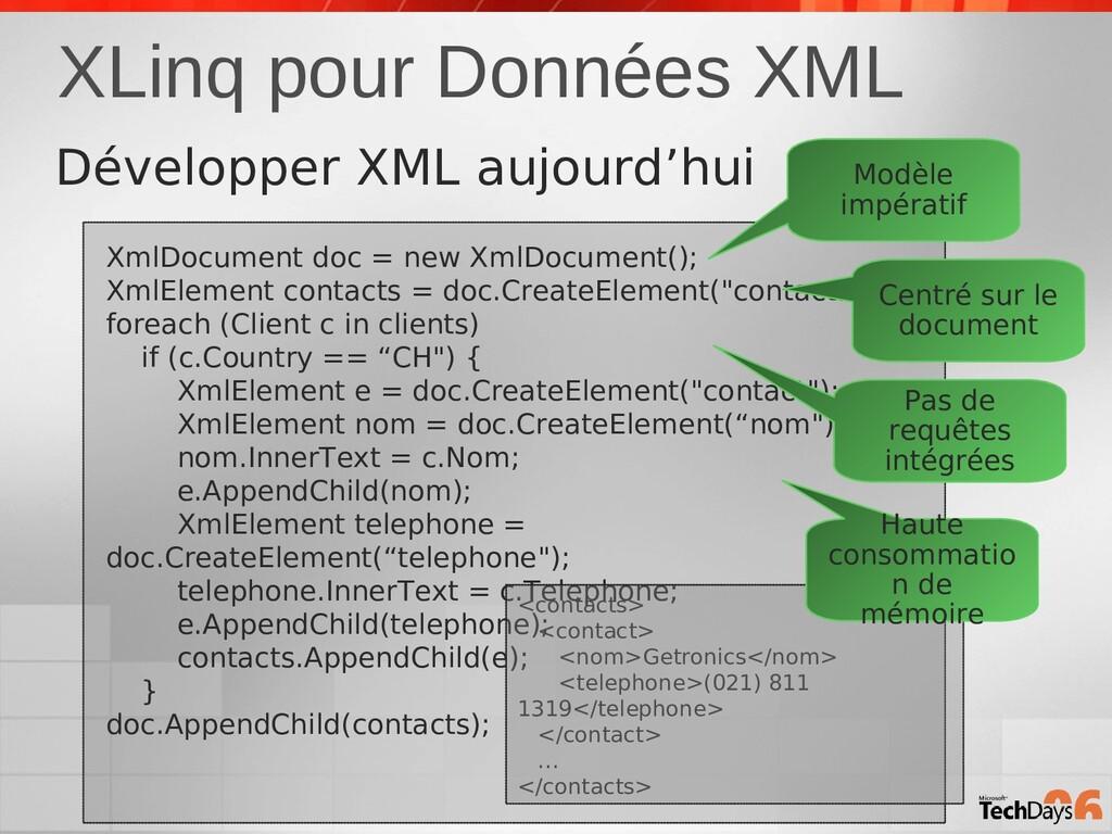 XLinq pour Données XML XmlDocument doc = new Xm...