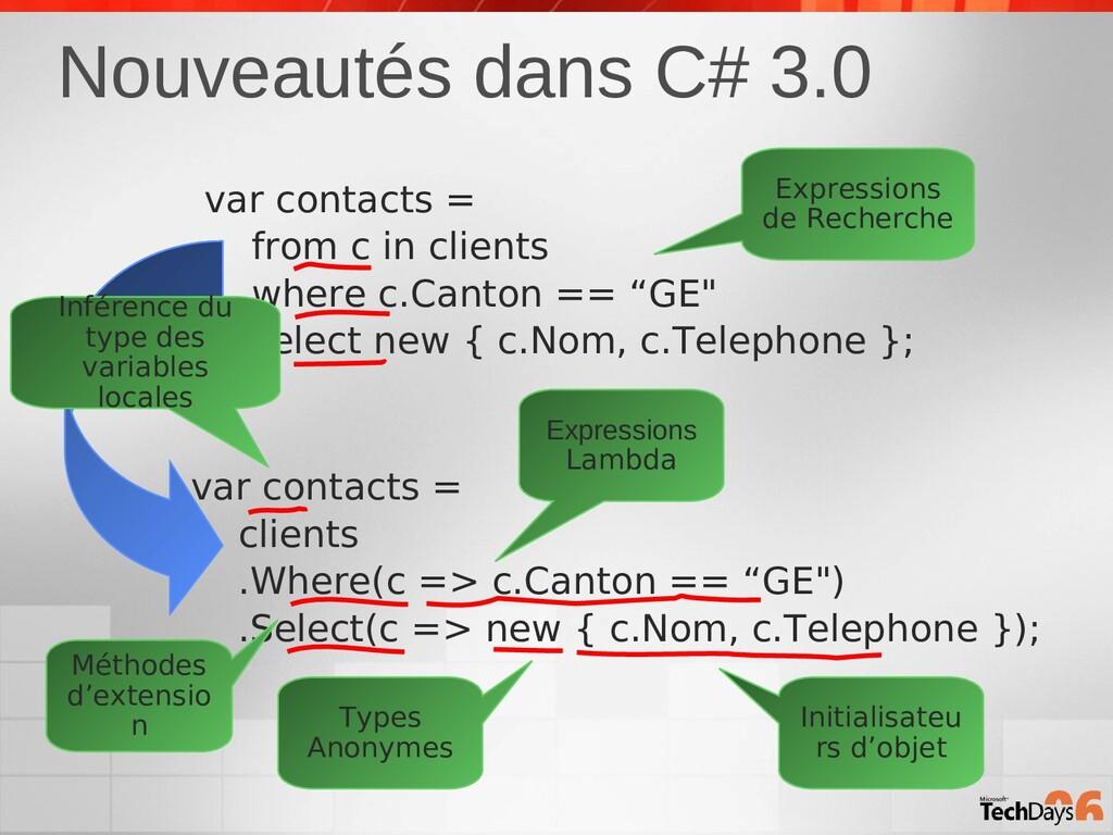 Nouveautés dans C# 3.0 var contacts = from c in...