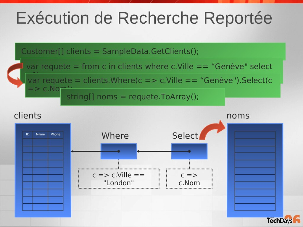 Exécution de Recherche Reportée Customer[] clie...