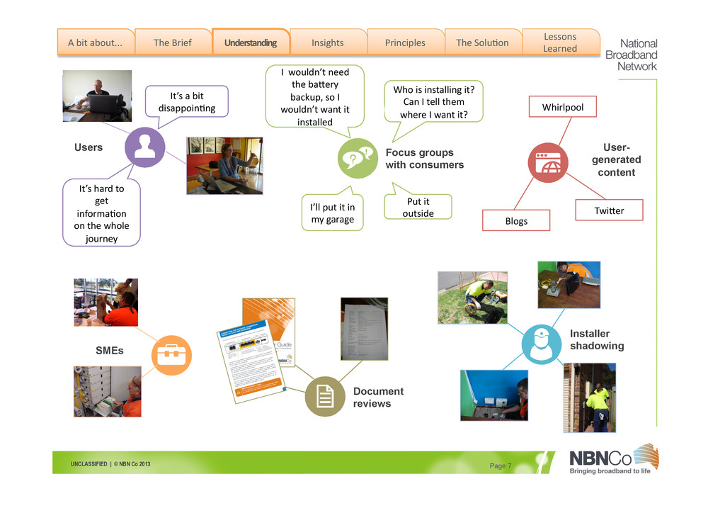 UNCLASSIFIED | © NBN Co 2013 A bit about....