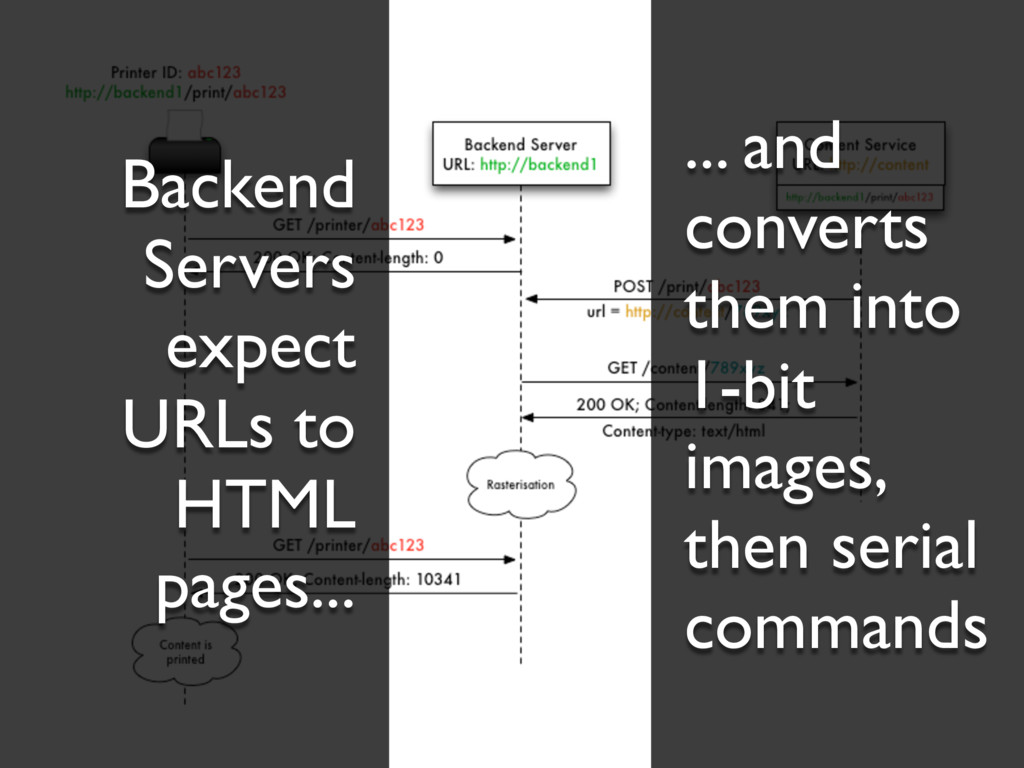 Backend Servers expect URLs to HTML pages... .....