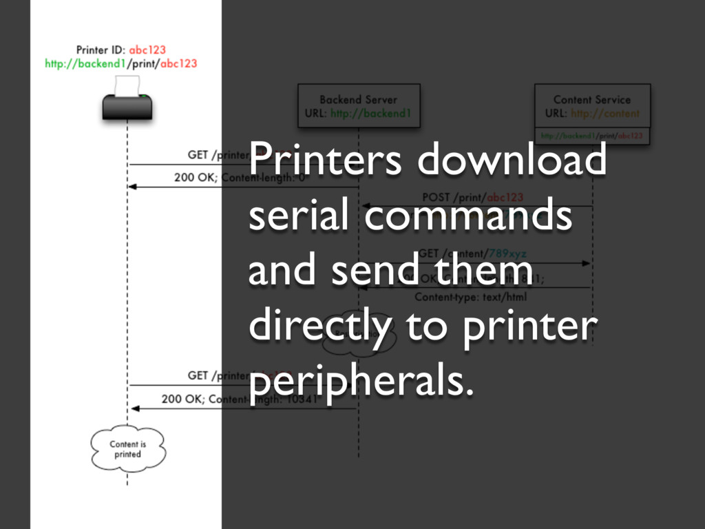 Printers download serial commands and send them...