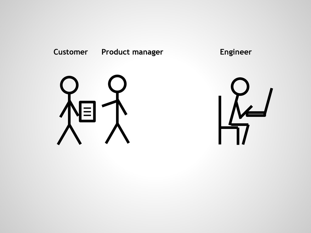 Customer Product manager Engineer