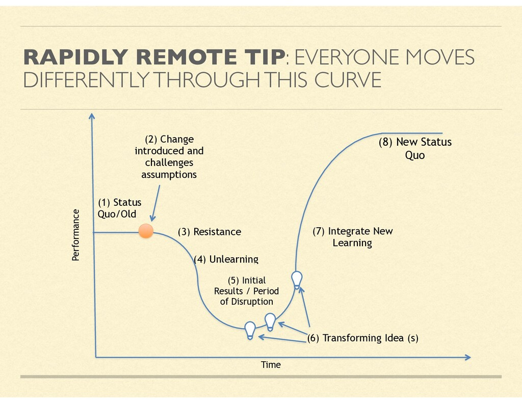 RAPIDLY REMOTE TIP: EVERYONE MOVES DIFFERENTLY ...