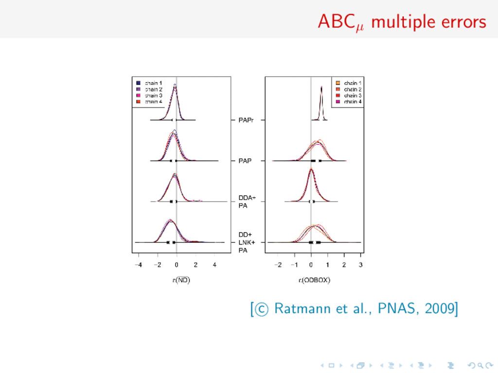 ABCµ multiple errors [ c Ratmann et al., PNAS, ...