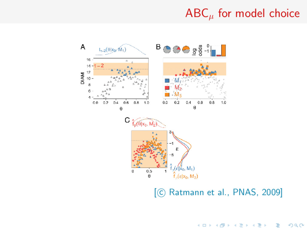 ABCµ for model choice [ c Ratmann et al., PNAS,...