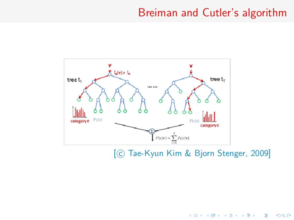 Breiman and Cutler's algorithm [ c Tae-Kyun Kim...