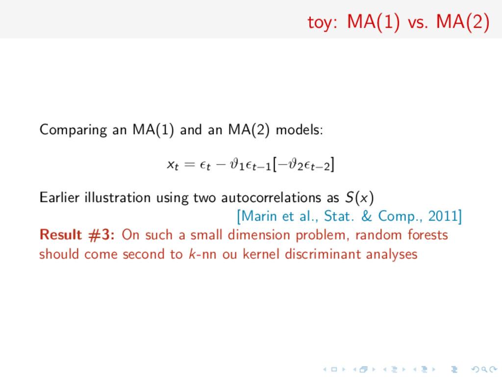 toy: MA(1) vs. MA(2) Comparing an MA(1) and an ...