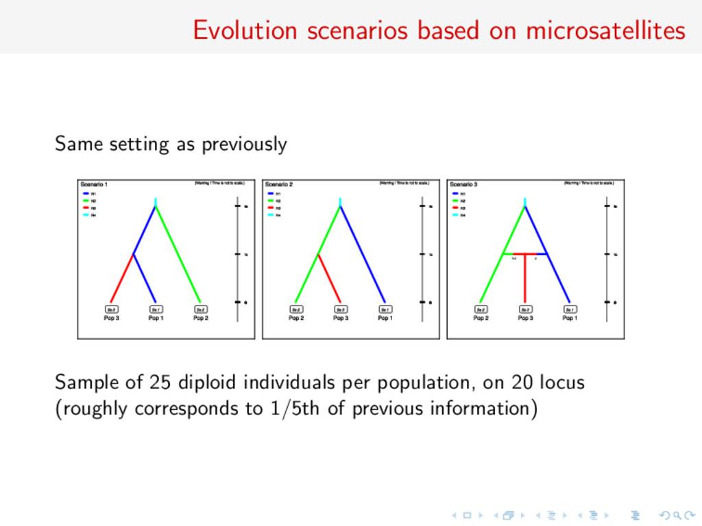 Evolution scenarios based on microsatellites Sa...